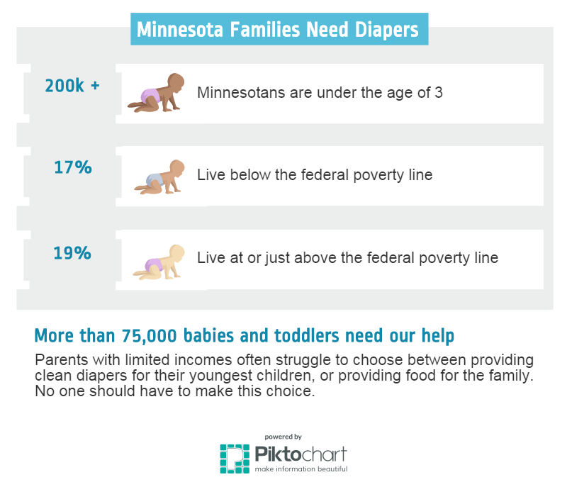 Minnesota Babies Need Diapers